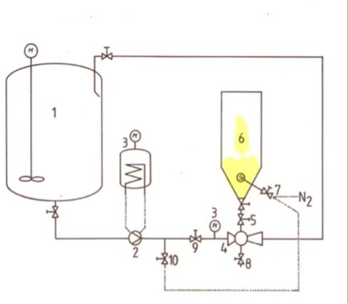 Homogeneizadoras-mezcladoras
