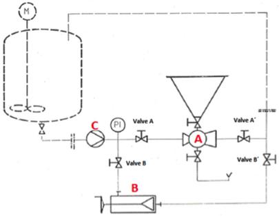 Homogeneizador-mezclador-patentado
