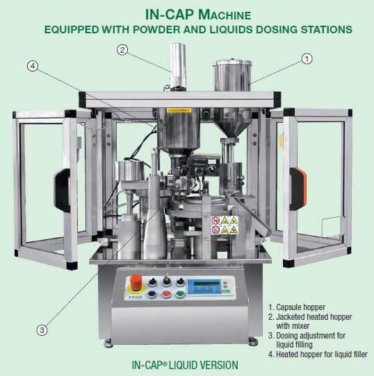 Encapsuladora de mesa IN-CAP para llenado de polvo y liquido