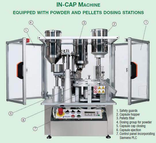 Encapsuladora de mesa IN-CAP para polvo y pellets