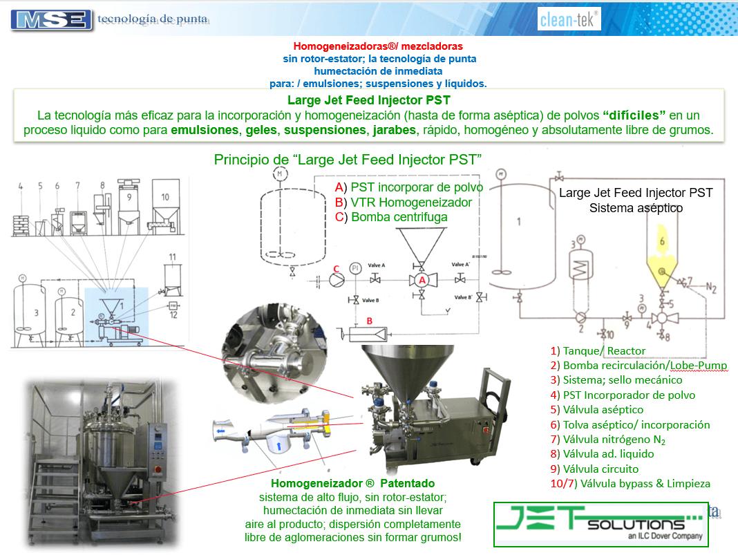 homogeneizara para fabricar la masa de supositorios-óvulos sin llevar aire en el producto