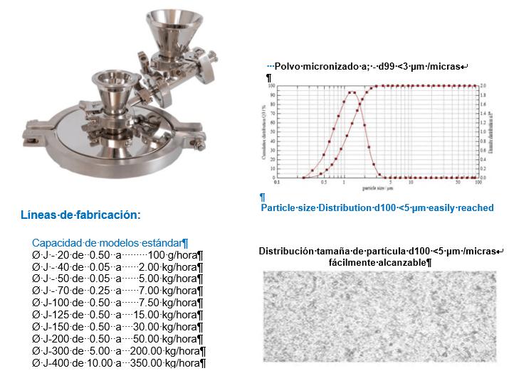 EL rendimiento de Molinos de chorro-Fluid Jet Mill