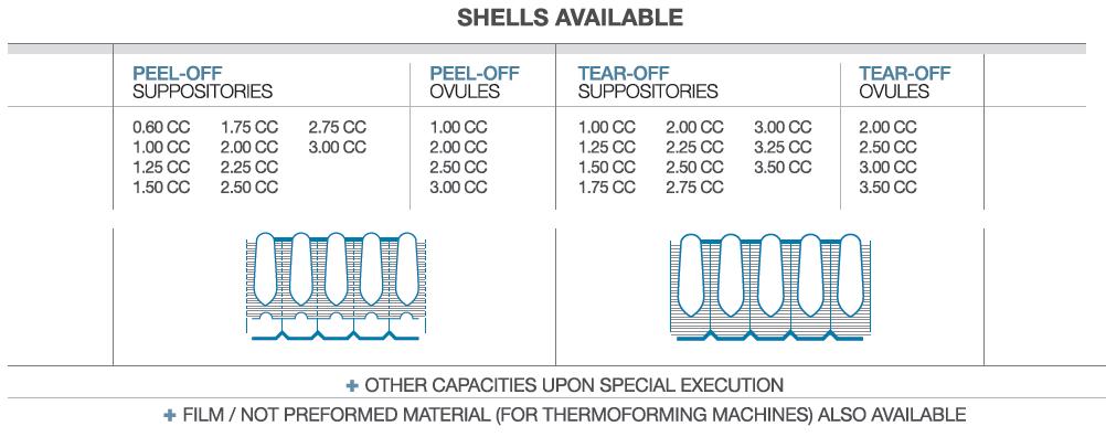 Especificaciones para contenedores-recipientes termoformados para supositorios-óvulos