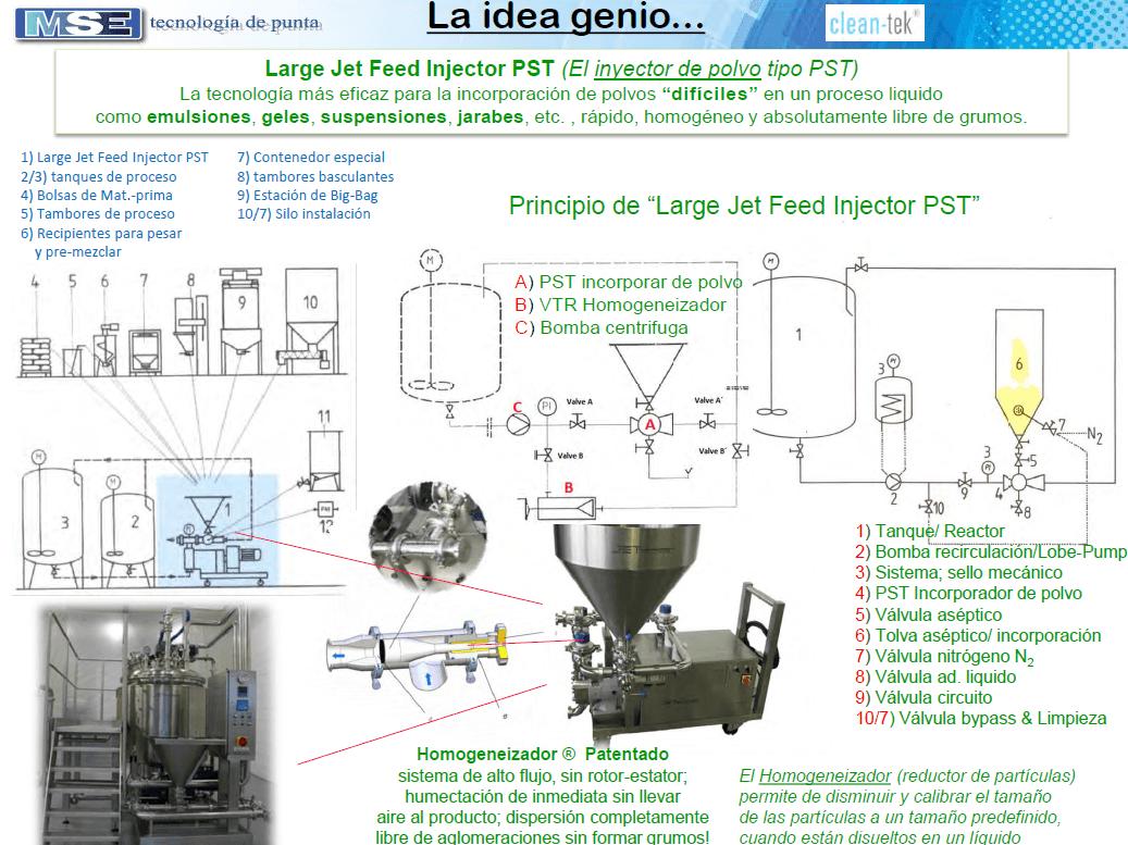 fabricación de medicamentos oncológicos